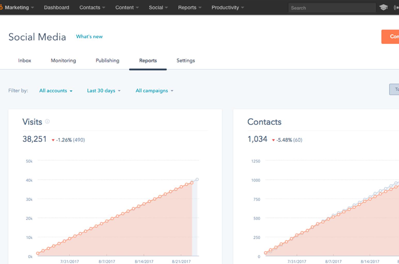 HubSpot Social Tools.png