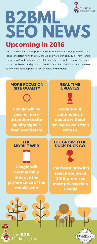 B2B SEO News Infographic