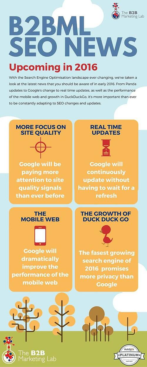 B2B SEO News Infographic