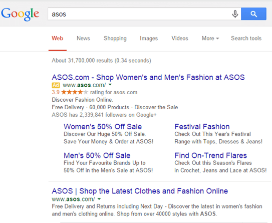 Google Search Paid Results