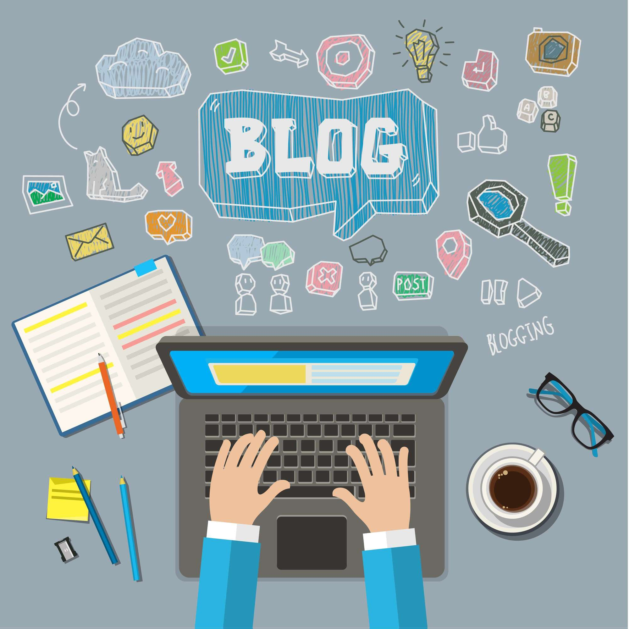 Creating the Perfect Blog