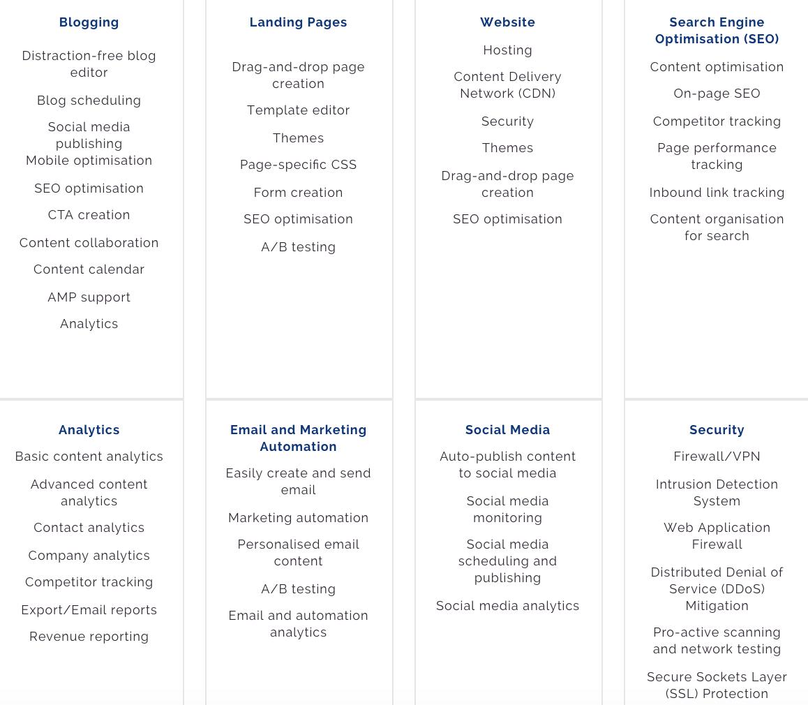 WordPress functionality