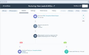 Visual Workflows HubSpot